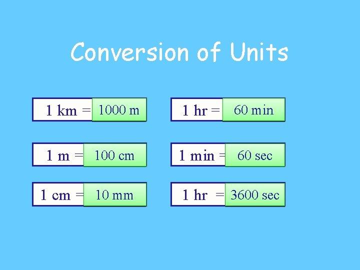 Conversion of Units 1000 mm 1 km = ? ? ? 60 min 1