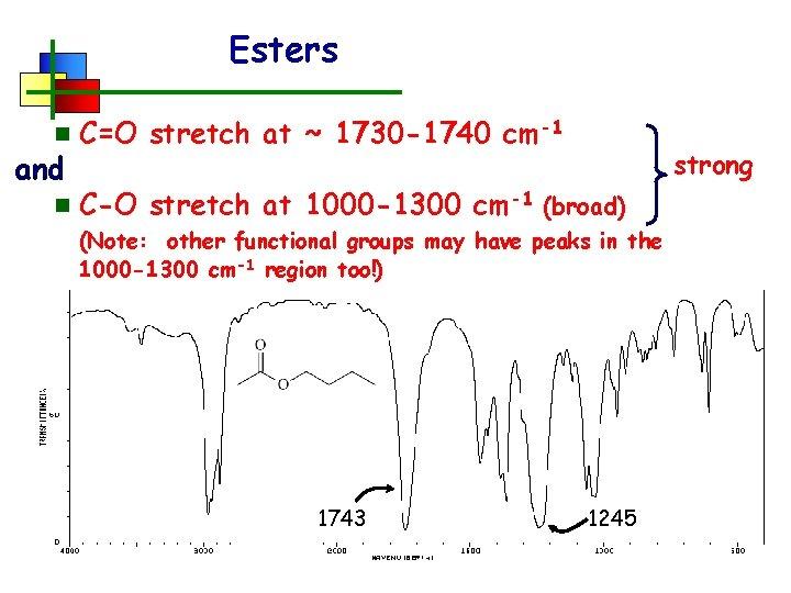 Esters n C=O stretch at ~ 1730 -1740 cm-1 n C-O stretch at 1000