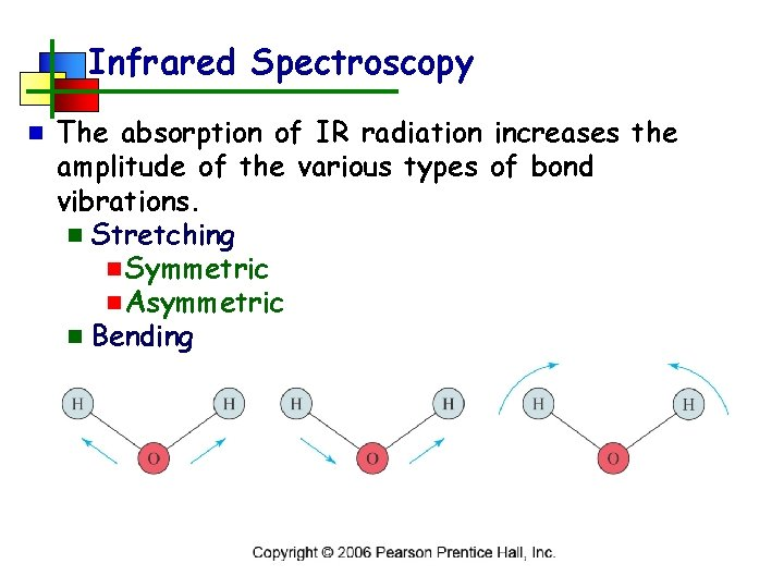 Infrared Spectroscopy n The absorption of IR radiation increases the amplitude of the various