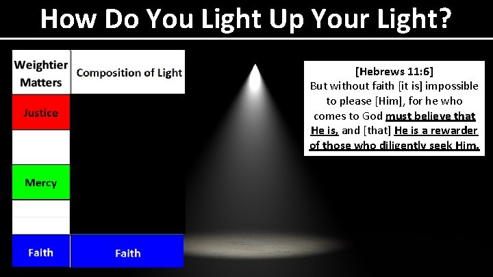 How Do You Light Up Your Light? [Hebrews 11: 6] But without faith [it