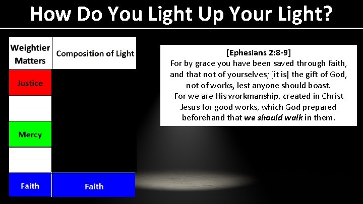 How Do You Light Up Your Light? [Ephesians 2: 8 -9] For by grace