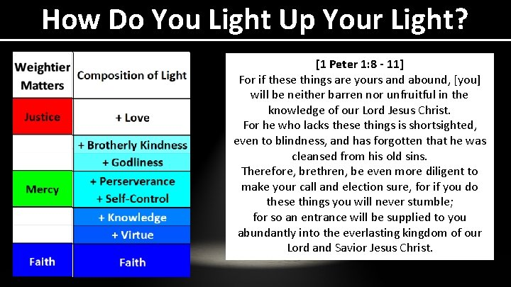 How Do You Light Up Your Light? [1 Peter 1: 8 - 11] For