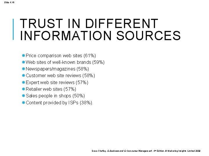 Slide 4. 16 TRUST IN DIFFERENT INFORMATION SOURCES Price comparison web sites (61%) Web