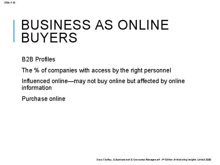 Slide 4. 19 BUSINESS AS ONLINE BUYERS B 2 B Profiles The % of