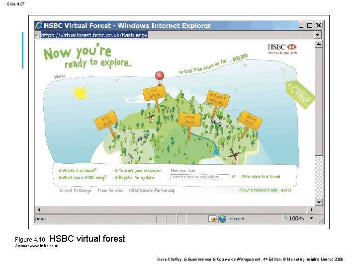 Slide 4. 37 Figure 4. 10 HSBC virtual forest Source: www. hsbc. co. uk