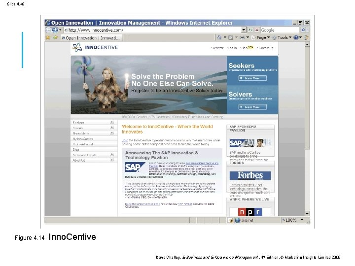 Slide 4. 48 Figure 4. 14 Inno. Centive Dave Chaffey, E-Business and E-Commerce Management,