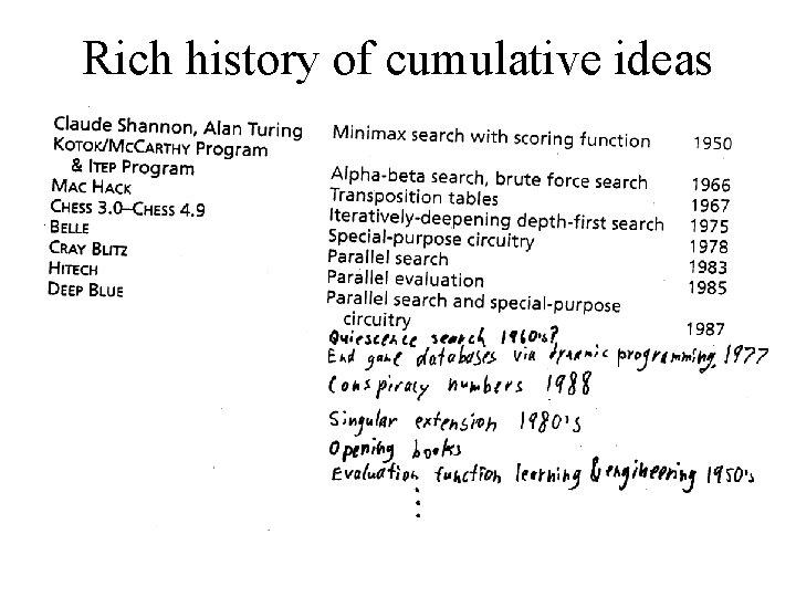 Rich history of cumulative ideas
