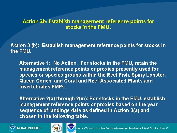 Action 3 b: Establish management reference points for stocks in the FMU. Action 3