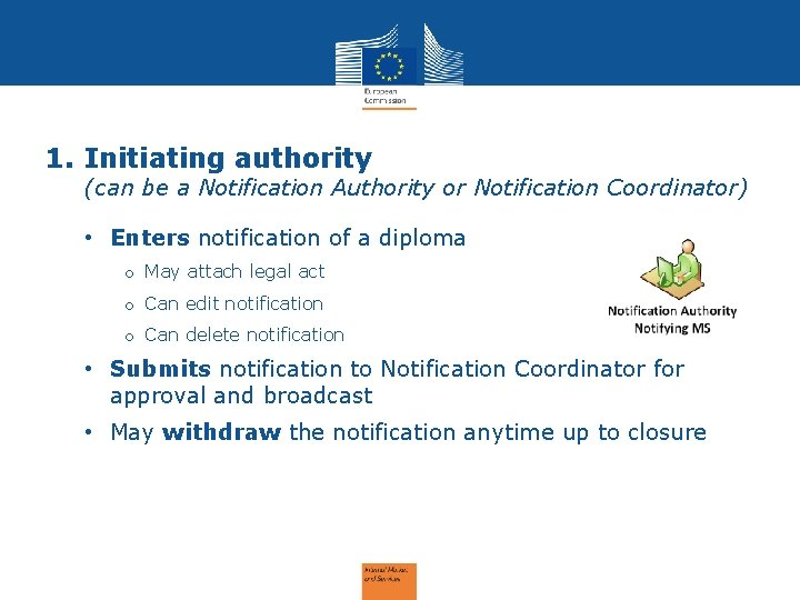 1. Initiating authority (can be a Notification Authority or Notification Coordinator) • Enters notification