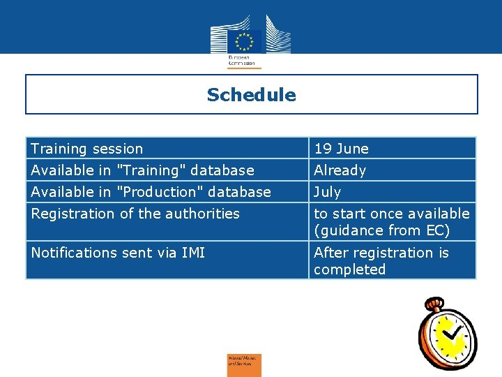 Schedule Training session 19 June Available in