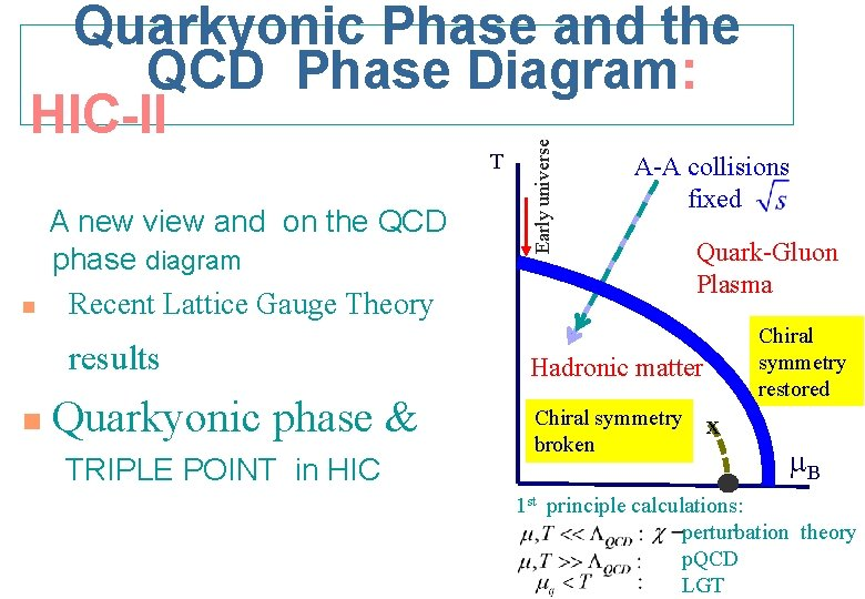 T n A new view and on the QCD phase diagram Recent Lattice Gauge