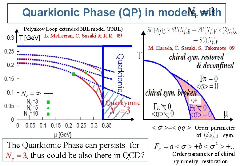 Quarkionic Phase (QP) in models with Quarkionic Polyakov Loop extended NJL model (PNJL) T