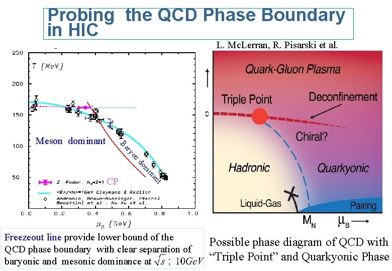 Probing the QCD Phase Boundary in HIC L. Mc. Lerran, R. Pisarski et al.