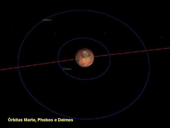 Órbitas Marte, Phobos e Deimos