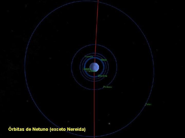 Órbitas de Netuno (exceto Nereida)