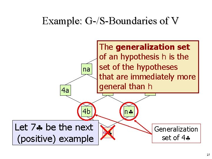 Example: G-/S-Boundaries of V na 4 a The aa generalization set of an hypothesis