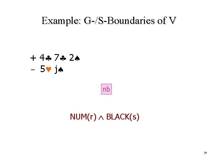 Example: G-/S-Boundaries of V + 4 7 2 – 5 j nb NUM(r) BLACK(s)