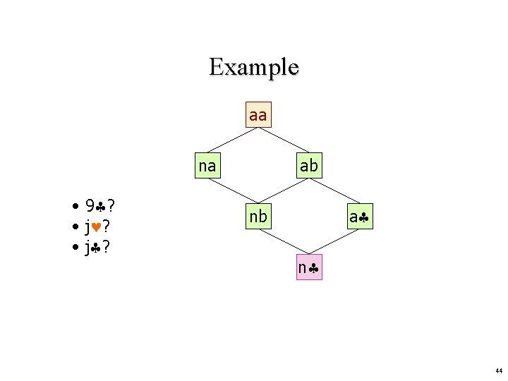 Example aa na • 9 ? • j ? ab a nb n 44