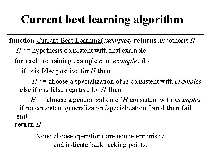 Current best learning algorithm function Current-Best-Learning(examples) returns hypothesis H H : = hypothesis consistent