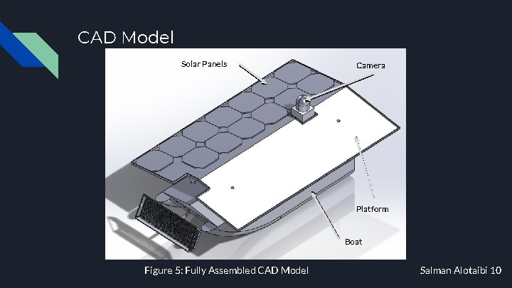 CAD Model Solar Panels Camera Platform Boat Figure 5: Fully Assembled CAD Model Salman