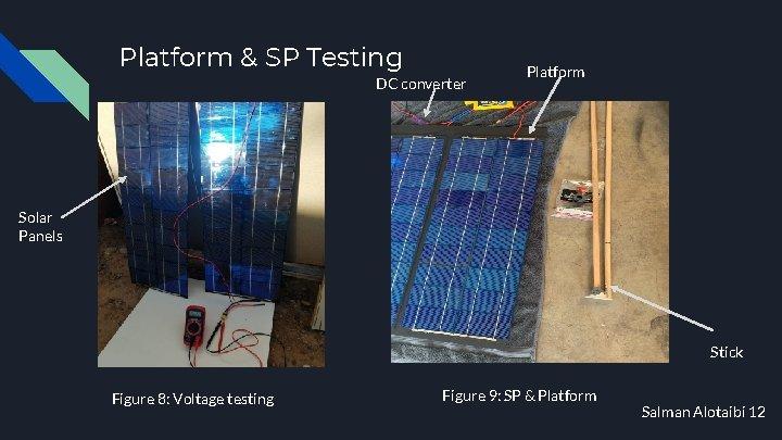 Platform & SP Testing DC converter Platform Solar Panels Stick Figure 8: Voltage testing
