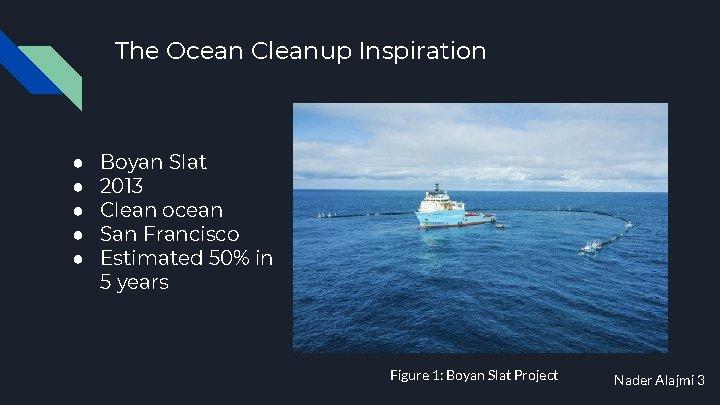 The Ocean Cleanup Inspiration ● ● ● Boyan Slat 2013 Clean ocean San Francisco