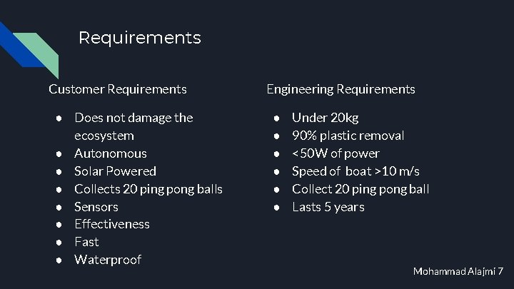 Requirements Customer Requirements ● Does not damage the ecosystem ● Autonomous ● Solar Powered