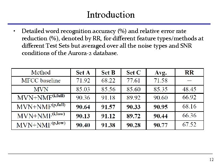Introduction • Detailed word recognition accuracy (%) and relative error rate reduction (%), denoted