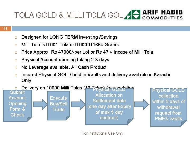 TOLA GOLD & MILLI TOLA GOLD 11 Designed for LONG TERM Investing /Savings Milli