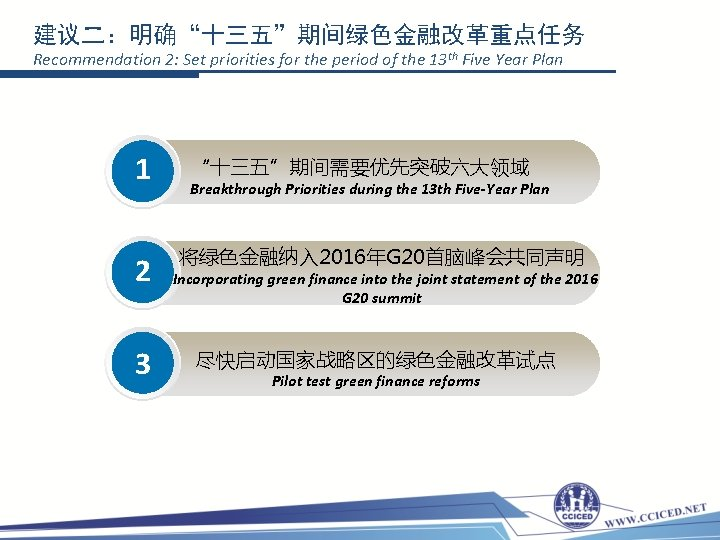 "建议二:明确""十三五""期间绿色金融改革重点任务 Recommendation 2: Set priorities for the period of the 13 th Five Year"
