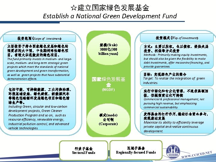 ☆建立国家绿色发展基金 Establish a National Green Development Fund 投资模式(Way of investment) 投资范围(Scope of investment) 规模(Scale)