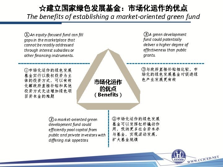 ☆建立国家绿色发展基金:市场化运作的优点 The benefits of establishing a market-oriented green fund ③A green development fund could
