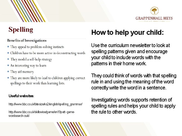 Spelling How to help your child: Use the curriculum newsletter to look at spelling