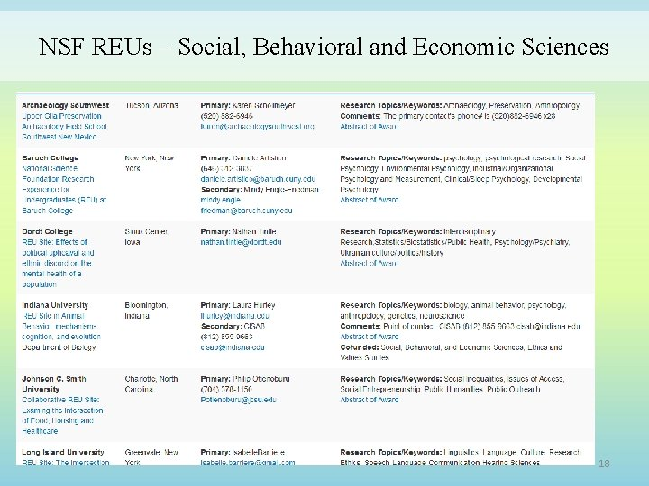NSF REUs – Social, Behavioral and Economic Sciences 18