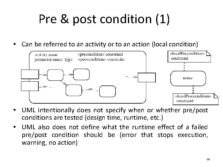 Pre & post condition (1) • Can be referred to an activity or to