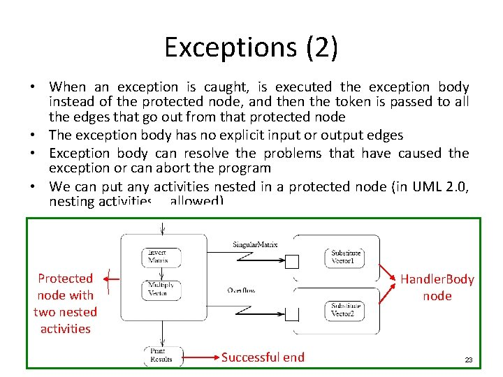 Exceptions (2) • When an exception is caught, is executed the exception body instead