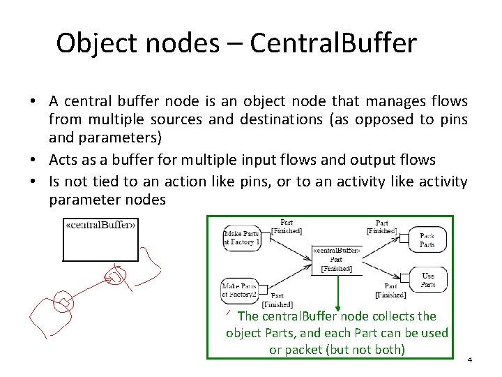 Object nodes – Central. Buffer • A central buffer node is an object node