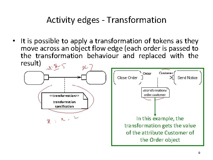 Activity edges - Transformation • It is possible to apply a transformation of tokens