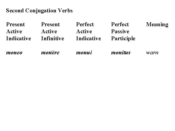 Second Conjugation Verbs Present Active Indicative Present Active Infinitive Perfect Active Indicative Perfect Passive