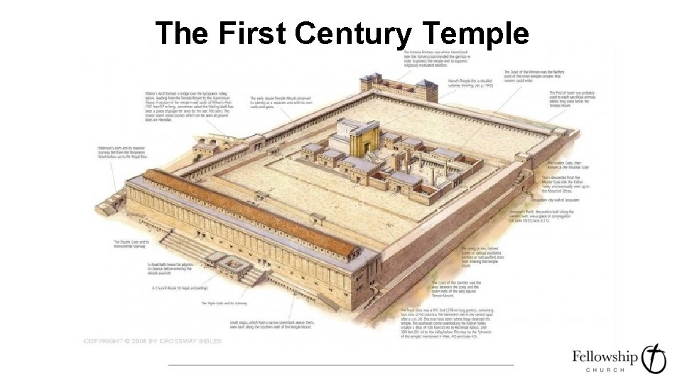 The First Century Temple