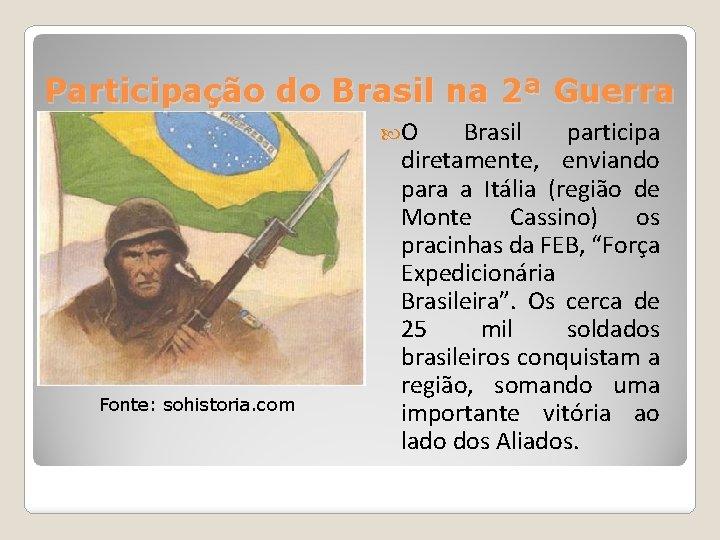 Participação do Brasil na 2ª Guerra O Fonte: sohistoria. com Brasil participa diretamente, enviando