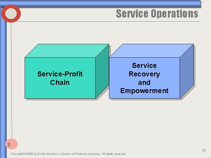 Service Operations Service-Profit Chain Service Recovery and Empowerment 3 Copyright © 2005 by South-Western,