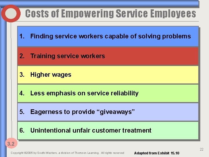 Costs of Empowering Service Employees 1. Finding service workers capable of solving problems 2.