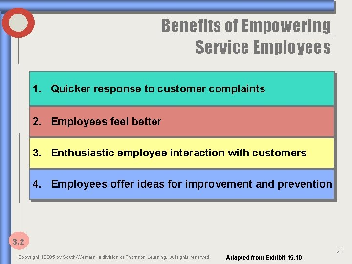 Benefits of Empowering Service Employees 1. Quicker response to customer complaints 2. Employees feel