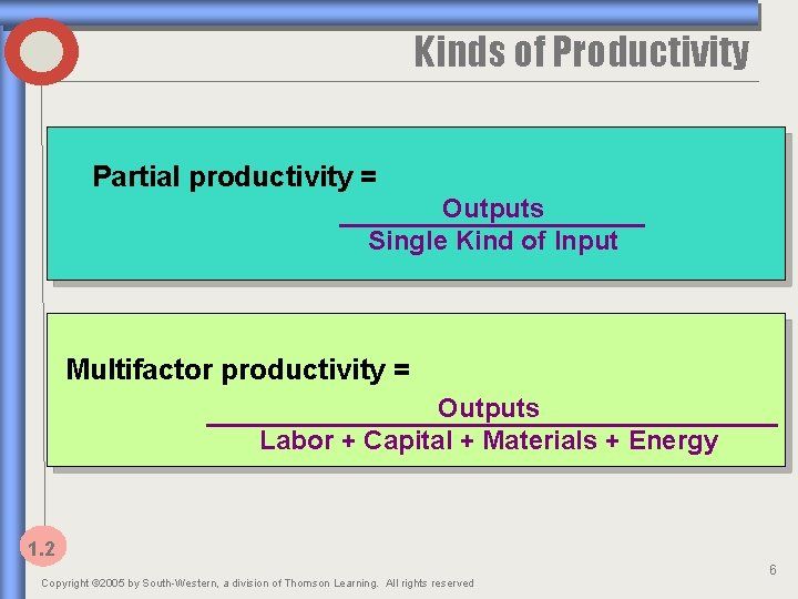 Kinds of Productivity Partial productivity = Outputs Single Kind of Input Multifactor productivity =