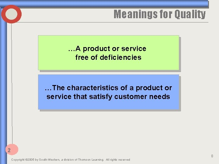 Meanings for Quality …A product or service free of deficiencies …The characteristics of a