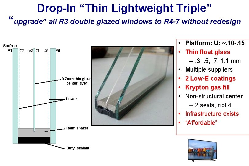 """Drop-In """"Thin Lightweight Triple"""" """"upgrade"""" all R 3 double glazed windows to R 4"""