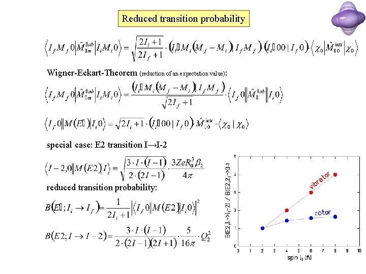 Reduced transition probability Wigner-Eckart-Theorem (reduction of an expectation value): special case: E 2 transition