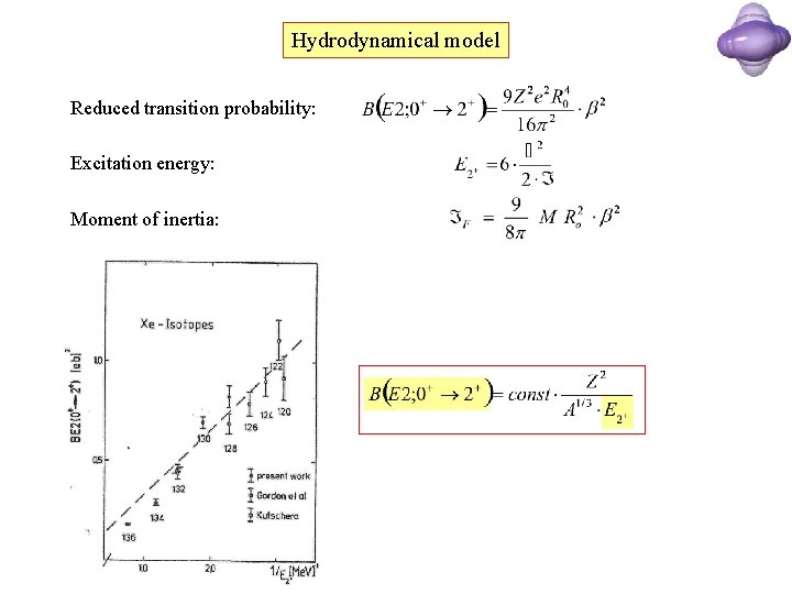 Hydrodynamical model Reduced transition probability: Excitation energy: Moment of inertia: