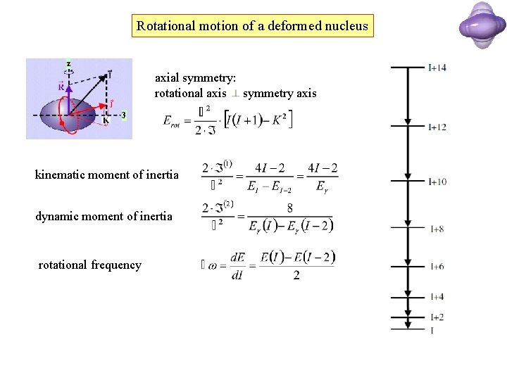 Rotational motion of a deformed nucleus z axial symmetry: rotational axis symmetry axis 3